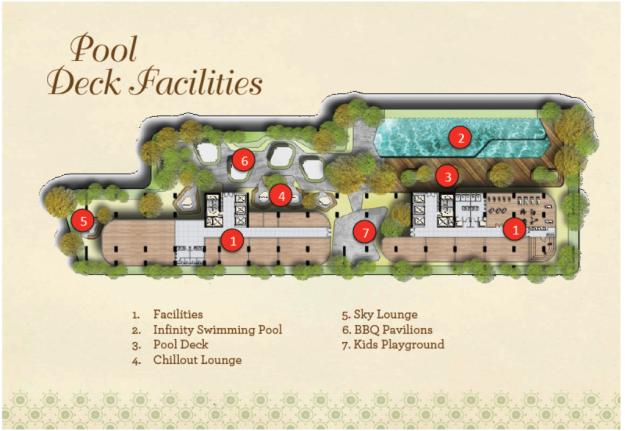 fasilitas fasilitas springwood apartment